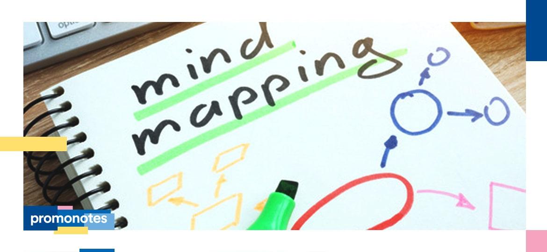 Mapy myśli – część 2